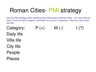 Roman Cities-  PMI  strategy