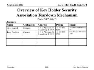 Overview of Key Holder Security Association Teardown Mechanism