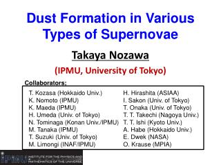 Dust Formation in Various Types of Supernovae