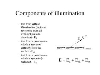 Components of illumination