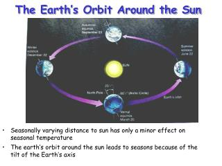 The Earth's Orbit Around the Sun