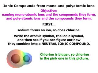 Ionic Compounds from mono and polyatomic ions
