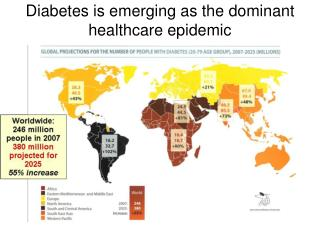 Diabetes is emerging as the dominant healthcare epidemic