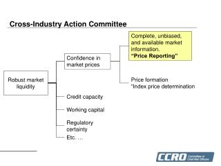 Cross-Industry Action Committee