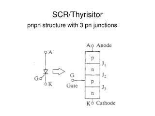 SCR/Thyrisitor