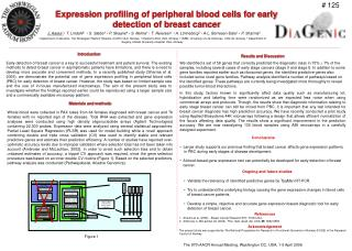 Expression profiling of peripheral blood cells for early detection of breast cancer