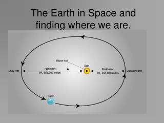 The Earth in Space and finding where we are.