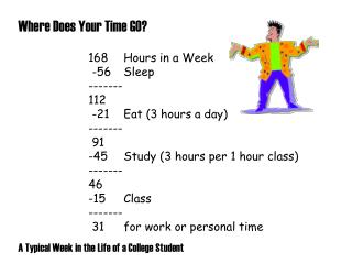 Where Does Your Time GO? 		168 	Hours in a Week 		 -56	Sleep 		------- 		112