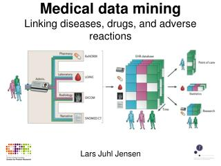 Medical data mining Linking diseases, drugs, and adverse reactions