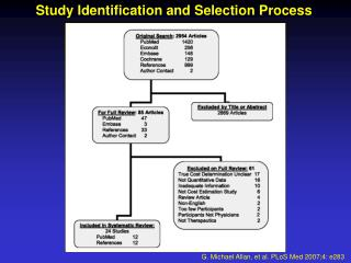 Study Identification and Selection Process