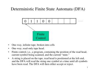 Deterministic Finite State Automata (DFA)