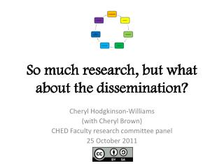 So much research, but what about the dissemination?