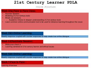 21st Century Learner PDLA Course Structure