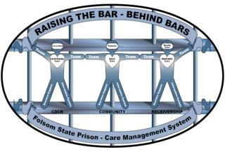 Patient-Centered Primary Care in Prison