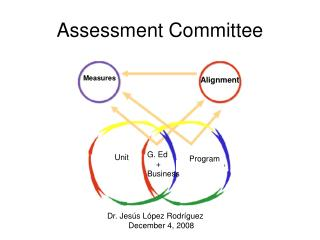 Assessment Committee