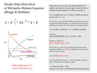 Steady-State Derivation  of Michaelis-Menton Equation  (Briggs & Haldane)