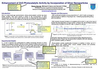 Enhancement of ZnO Photocatalytic Activity by Incorporation of Silver Nanoparticles