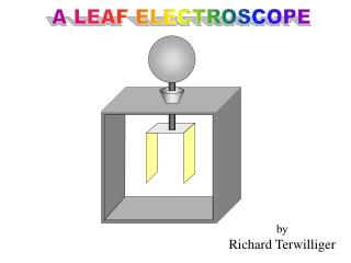 A LEAF ELECTROSCOPE