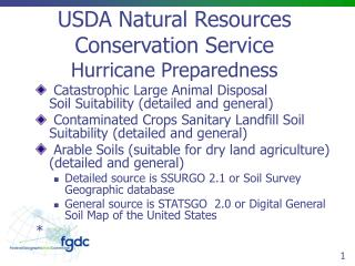 USDA Natural Resources Conservation Service Hurricane Preparedness