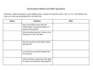 Sectionalism Before and After Questions