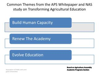 Common Themes from the APS Whitepaper and NAS study on Transforming Agricultural Education