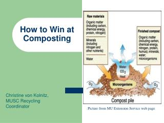 How to Win at Composting
