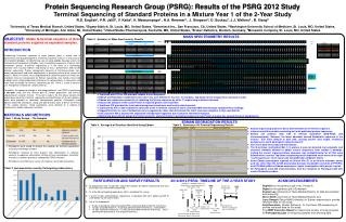 Protein Sequencing Research Group (PSRG): Results of the PSRG 2012 Study