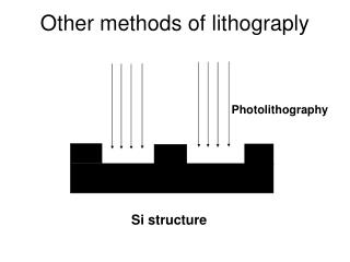 Other methods of lithograply