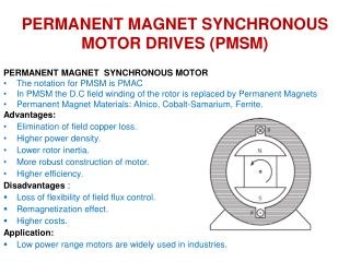 PERMANENT MAGNET SYNCHRONOUS MOTOR DRIVES (PMSM)