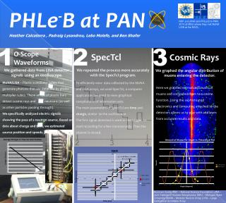 PHLe - B at PAN Heather Calcaterra , Padraig Lysandrou, Lebo Molefe , and Ben Shafer