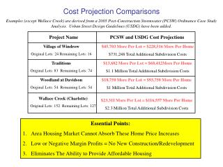 Cost Projection Comparisons