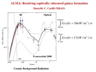 ALMA: Resolving (optically) obscured galaxy formation Dusty04, C. Carilli (NRAO)
