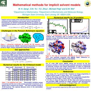 Mathematical methods for implicit solvent models