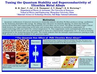 Tuning the Quantum Stability and Superconductivity of Ultrathin Metal Alloys