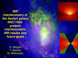 Activity in the centres of galaxies manifests itself in the form of both