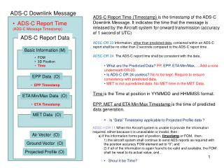 ADS-C Report Time  (ADS-C Message Timestamp)
