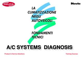 A/C SYSTEMS  DIAGNOSIS