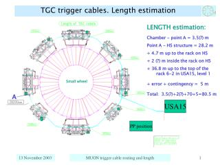 TGC trigger cables. Length estimation