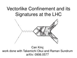 Vectorlike Confinement and its Signatures at the LHC
