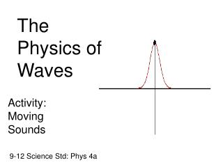 The Physics of Waves