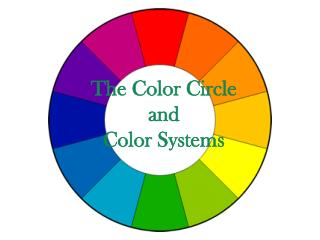 The Color Circle and Color Systems