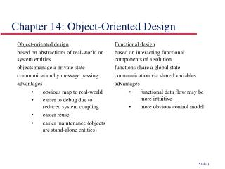 Chapter 14: Object-Oriented Design