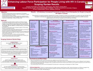 Enhancing Labour Force Participation for People Living with HIV in Canada  Scoping Review Results