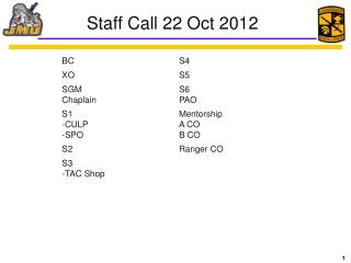 Staff Call 22 Oct 2012