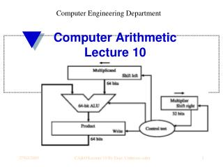Computer Arithmetic Lecture 10