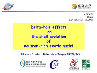 Delta-hole effects  on the shell evolution of  neutron-rich exotic nuclei