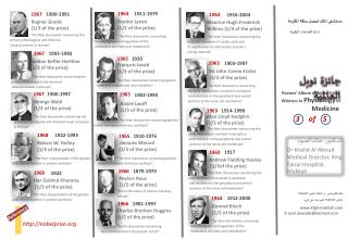 Posters' Album  of Nobel Prize  Winners in  Physiology  or Medicine