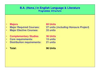 B.A. (Hons.) in English Language & Literature Programme Structure
