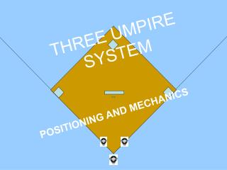 THREE UMPIRE SYSTEM
