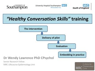 """Healthy Conversation Skills""  training"